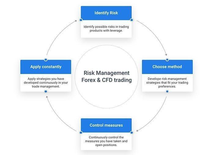 admiralmarkets-risk-management-1
