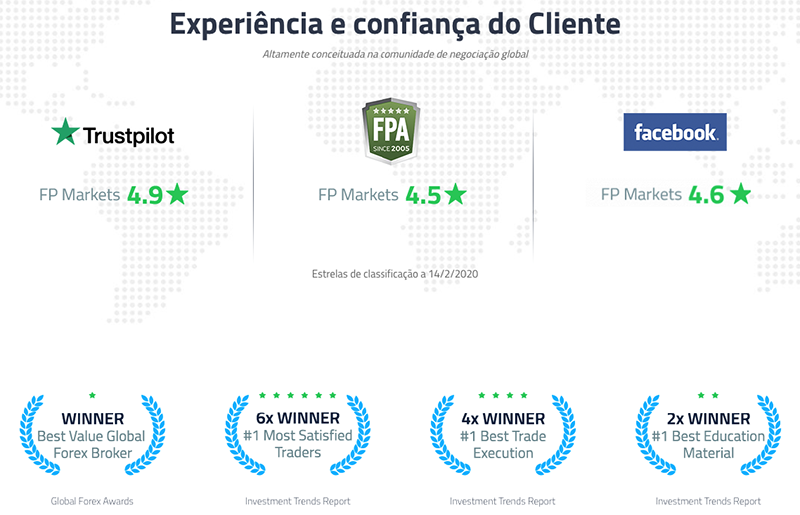 FPMarkets Brazil Awards