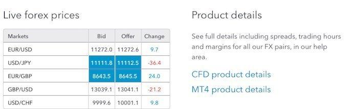 IG-markets-accounts